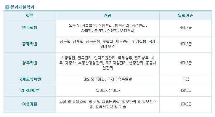 [상해]상해재경대학4.jpg