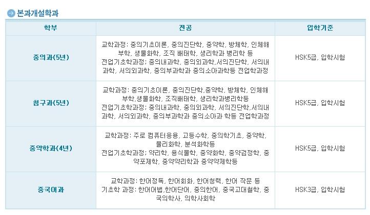 [상해]상해중의약대학4.jpg