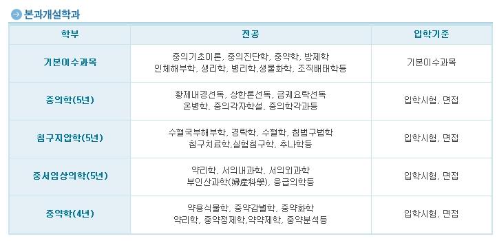 천진중의약대학4.jpg